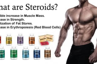 What is steroids